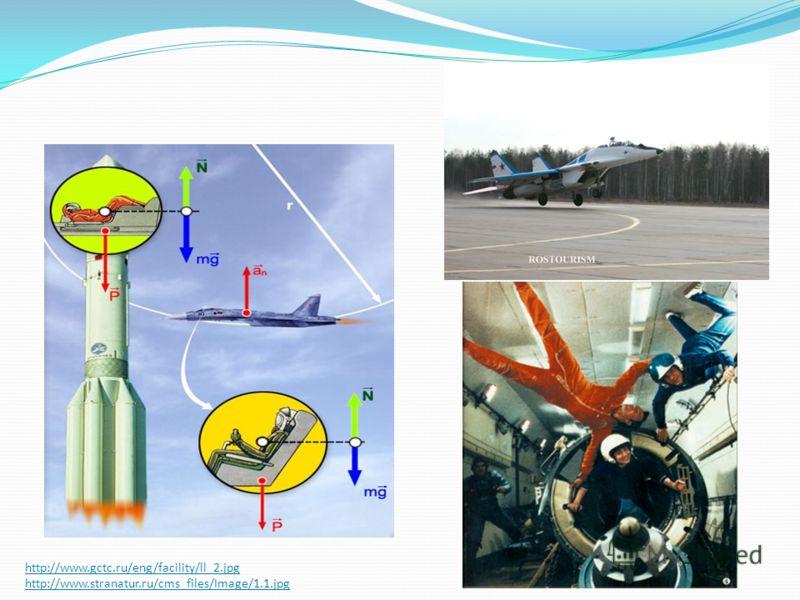 http://www.gctc.ru/eng/facility/ll_2.jpg http://www.stranatur.ru/cms_files/Image/1.1.jpg