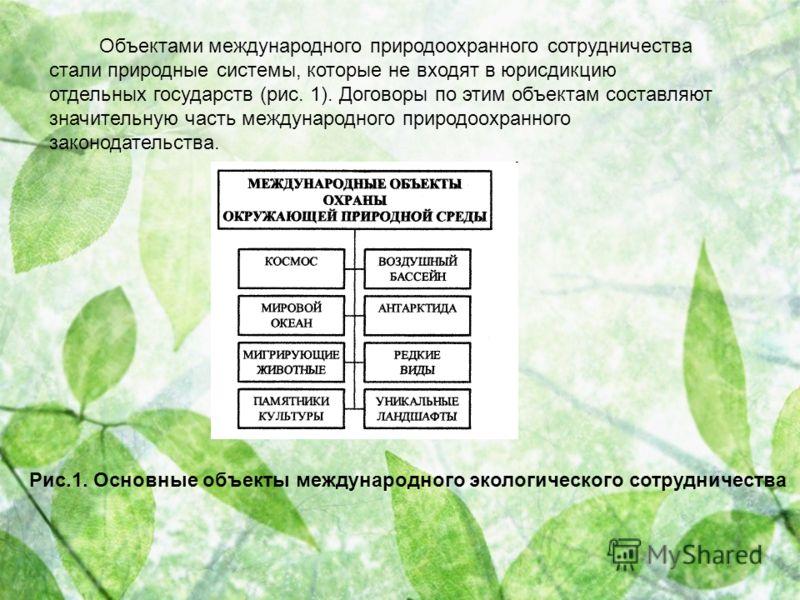 Объектами международного природоохранного сотрудничества стали природные системы, которые не входят в юрисдикцию отдельных государств (рис. 1). Договоры по этим объектам составляют значительную часть международного природоохранного законодательства.