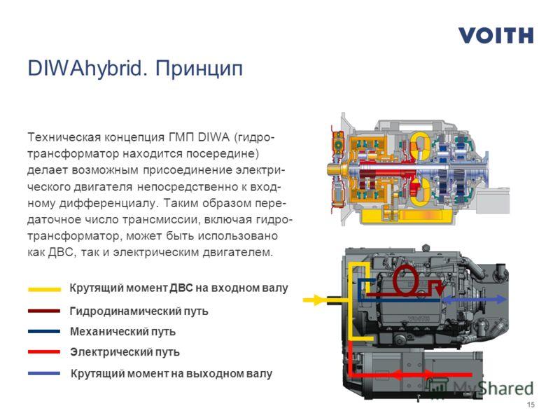 15 Техническая концепция ГМП DIWA (гидро- трансформатор находится посередине) делает возможным присоединение электри- ческого двигателя непосредственно к вход- ному дифференциалу. Таким образом пере- даточное число трансмиссии, включая гидро- трансфо