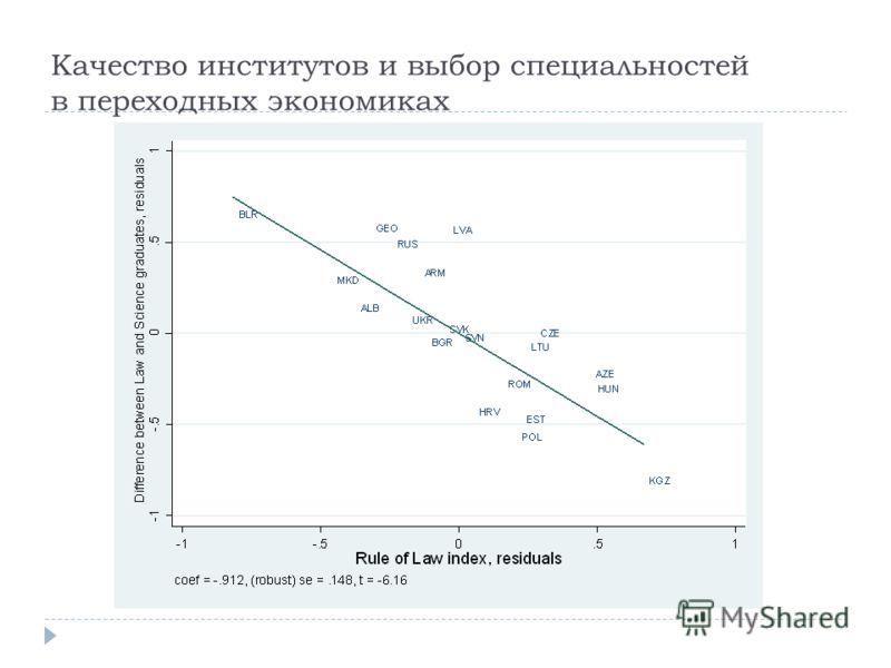 Качество институтов и выбор специальностей в переходных экономиках