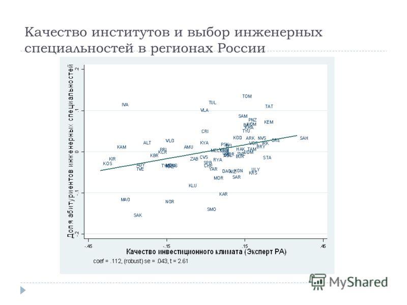 Качество институтов и выбор инженерных специальностей в регионах России