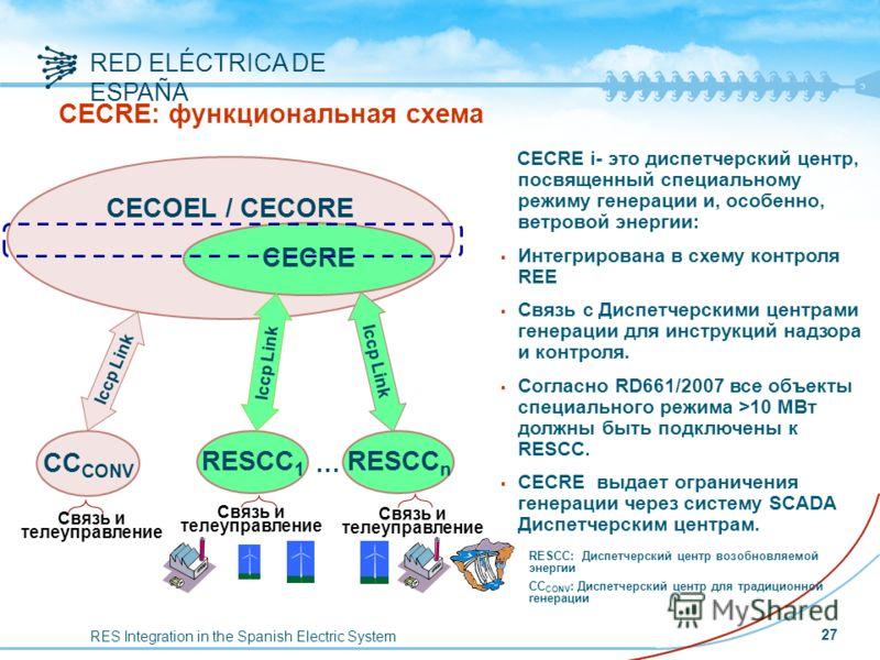 RES Integration in the Spanish Electric System RED ELÉCTRICA DE ESPAÑA CECRE: функциональная схема Связь и телеуправление CECRE i- это диспетчерский центр, посвященный специальному режиму генерации и, особенно, ветровой энергии: Интегрирована в схему