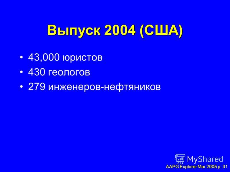Средний возраст членов AAPG / SPE 19902000 AAPG SPE From AAPG/SPE 39 37 49 46 В следующие 7 лет, 40- 70% геофизиков достигнут пенсионного возраста Modified from Lloyd & Kaldi 2002