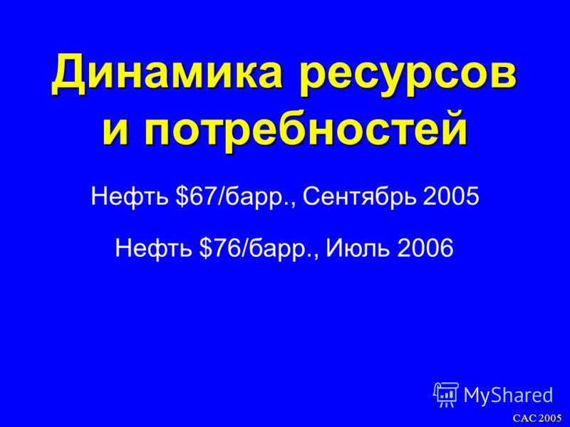 Выпуск 2004 (США) 43,000 юристов 430 геологов 279 инженеров-нефтяников AAPG Explorer Mar 2005 p. 31
