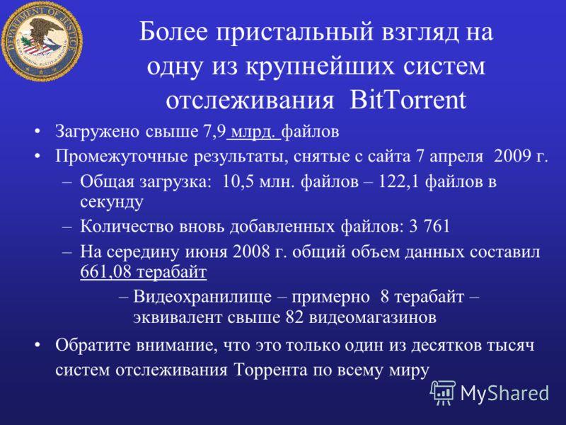 Более пристальный взгляд на одну из крупнейших систем отслеживания BitTorrent Загружено свыше 7,9 млрд. файлов Промежуточные результаты, снятые с сайта 7 апреля 2009 г. –Общая загрузка: 10,5 млн. файлов – 122,1 файлов в секунду –Количество вновь доба