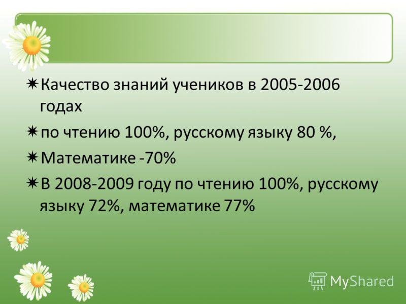 Качество знаний учеников в 2005-2006 годах по чтению 100%, русскому языку 80 %, Математике -70% В 2008-2009 году по чтению 100%, русскому языку 72%, математике 77%