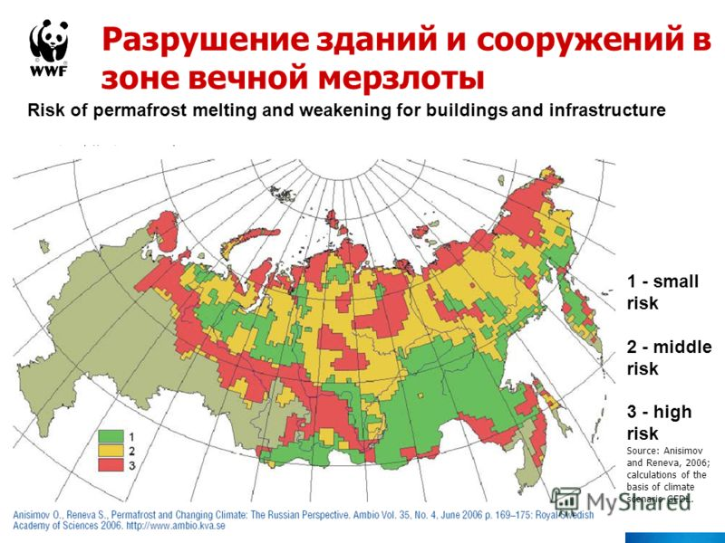 Разрушение зданий и сооружений в зоне вечной мерзлоты Risk of permafrost melting and weakening for buildings and infrastructure 1 - small risk 2 - middle risk 3 - high risk Source: Anisimov and Reneva, 2006; calculations of the basis of climate scena