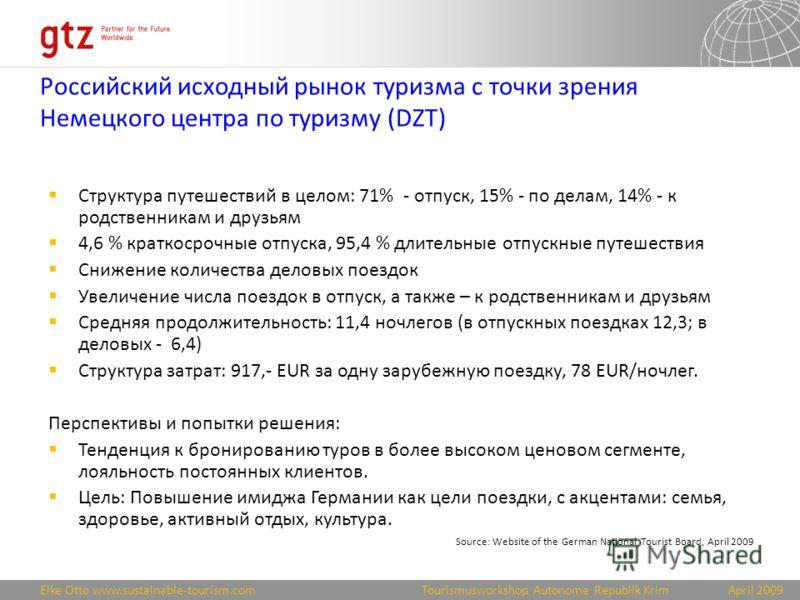 Eike Otto www.sustainable-tourism.comApril 2009 Tourismusworkshop Autonome Republik Krim Российский исходный рынок туризма с точки зрения Немецкого центра по туризму (DZT) Структура путешествий в целом: 71% - отпуск, 15% - по делам, 14% - к родственн
