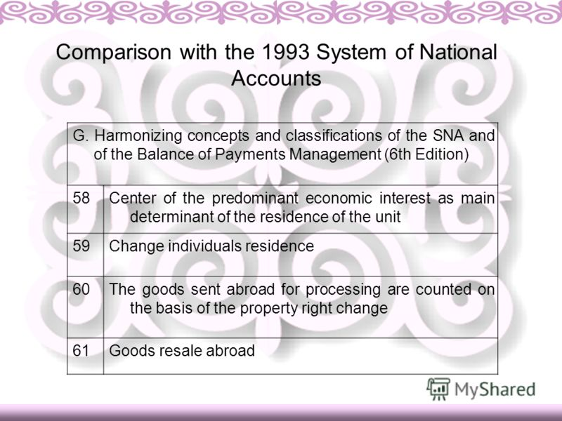 Comparison with the 1993 System of National Accounts G. Harmonizing concepts and classifications of the SNA and of the Balance of Payments Management (6th Edition) 58Center of the predominant economic interest as main determinant of the residence of