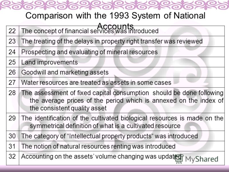 Comparison with the 1993 System of National Accounts 22The concept of financial services was introduced 23The treating of the delays in property right transfer was reviewed 24Prospecting and evaluating of mineral resources 25Land improvements 26Goodw