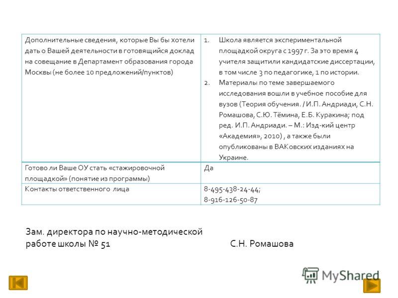 Дополнительные сведения, которые Вы бы хотели дать о Вашей деятельности в готовящийся доклад на совещание в Департамент образования города Москвы (не более 10 предложений/пунктов) 1.Школа является экспериментальной площадкой округа с 1997 г. За это в