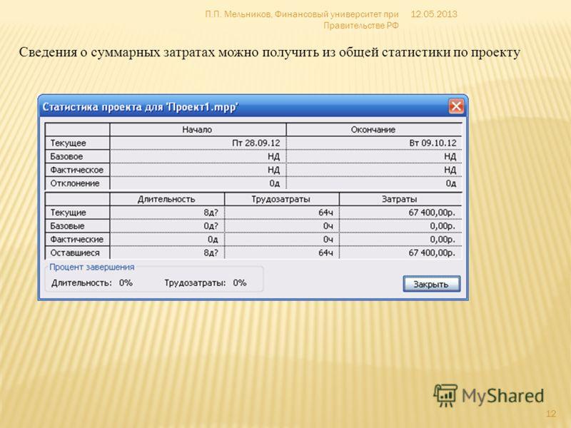Сведения о суммарных затратах можно получить из общей статистики по проекту 12.05.2013 12 П.П. Мельников, Финансовый университет при Правительстве РФ