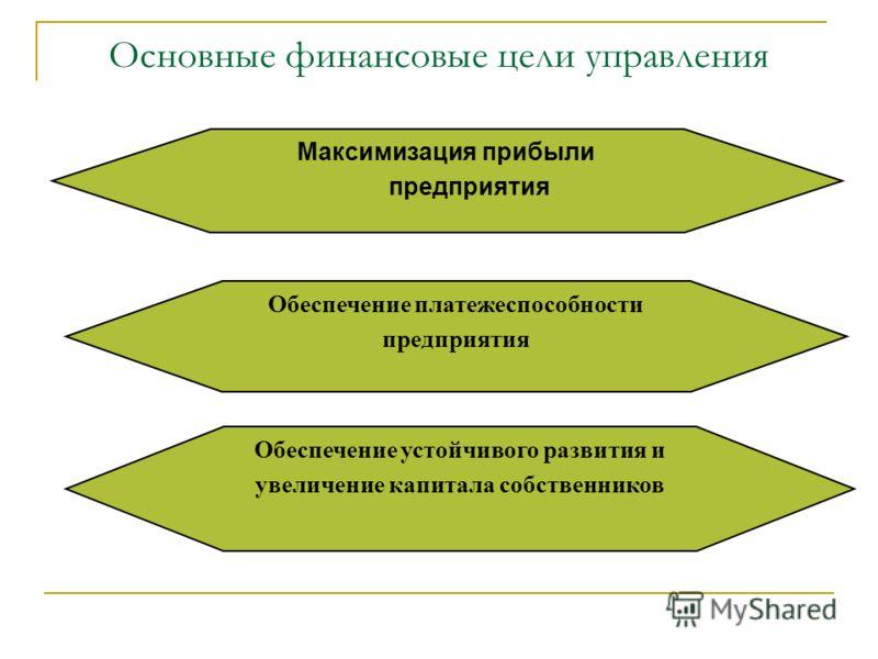 Основные финансовые цели управления Максимизация прибыли предприятия Обеспечение платежеспособности предприятия Обеспечение устойчивого развития и увеличение капитала собственников