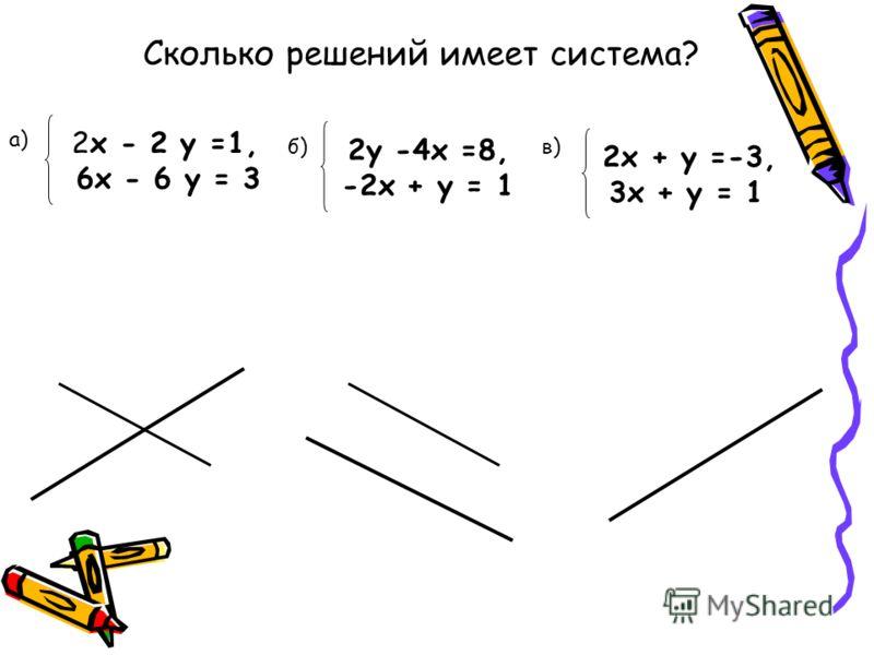 2х - 2 у =1, 6х - 6 у = 3 Сколько решений имеет система? a) 2у -4x =8, -2х + у = 1 б)б) 2х + у =-3, 3х + у = 1 в)в)