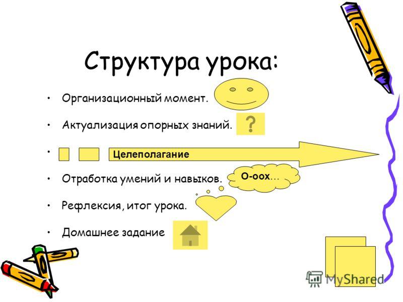 Структура урока: Организационный момент. Актуализация опорных знаний.. Отработка умений и навыков. Рефлексия, итог урока. Домашнее задание Целеполаган