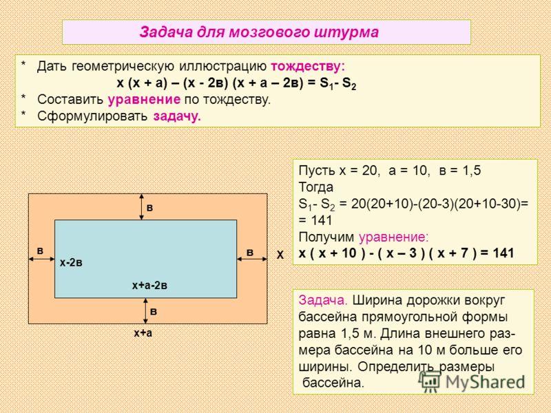 Задача для мозгового штурма * Дать геометрическую иллюстрацию тождеству: х (х + а) – (х - 2в) (х + а – 2в) = S 1 - S 2 * Составить уравнение по тождеству. * Сформулировать задачу. х-2в х+а-2в в в Х х+а в в Пусть х = 20, а = 10, в = 1,5 Тогда S 1 - S