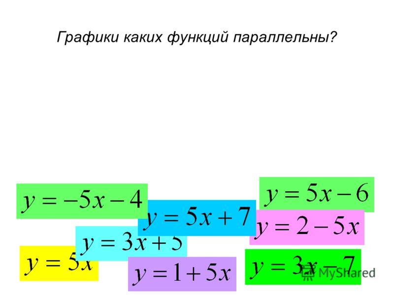 Графики каких функций параллельны?