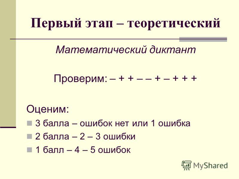 Первый этап – теоретический Математический диктант Проверим: – + + – – + – + + + Оценим: 3 балла – ошибок нет или 1 ошибка 2 балла – 2 – 3 ошибки 1 балл – 4 – 5 ошибок