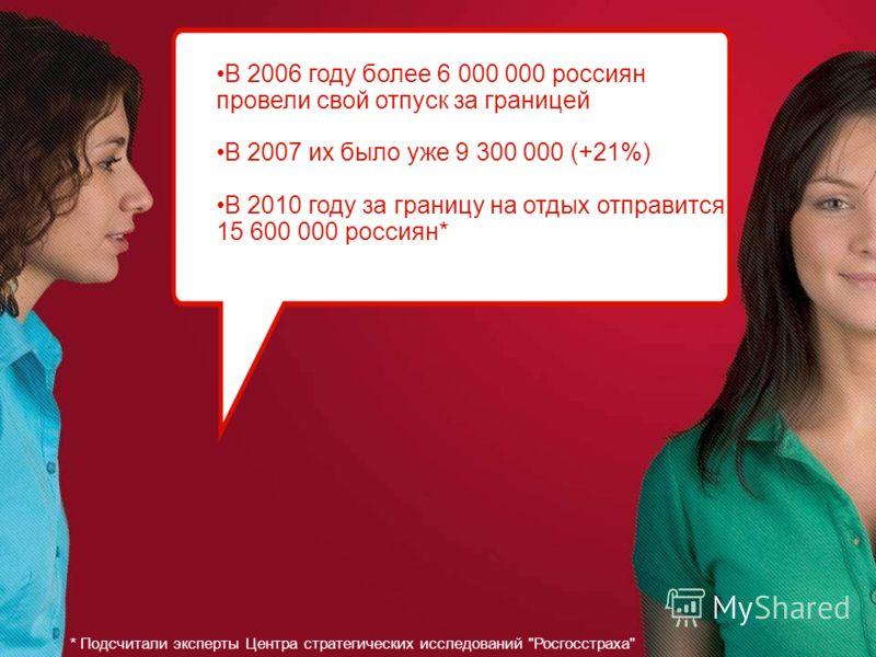 В 2006 году более 6 000 000 россиян провели свой отпуск за границей В 2007 их было уже 9 300 000 (+21%) В 2010 году за границу на отдых отправится 15 600 000 россиян* * Подсчитали эксперты Центра стратегических исследований Росгосстраха