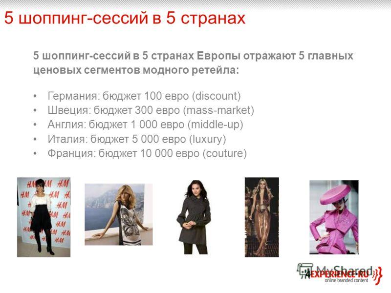 5 шоппинг-сессий в 5 странах 5 шоппинг-сессий в 5 странах Европы отражают 5 главных ценовых сегментов модного ретейла: Германия: бюджет 100 евро (discount) Швеция: бюджет 300 евро (mass-market) Англия: бюджет 1 000 евро (middle-up) Италия: бюджет 5 0