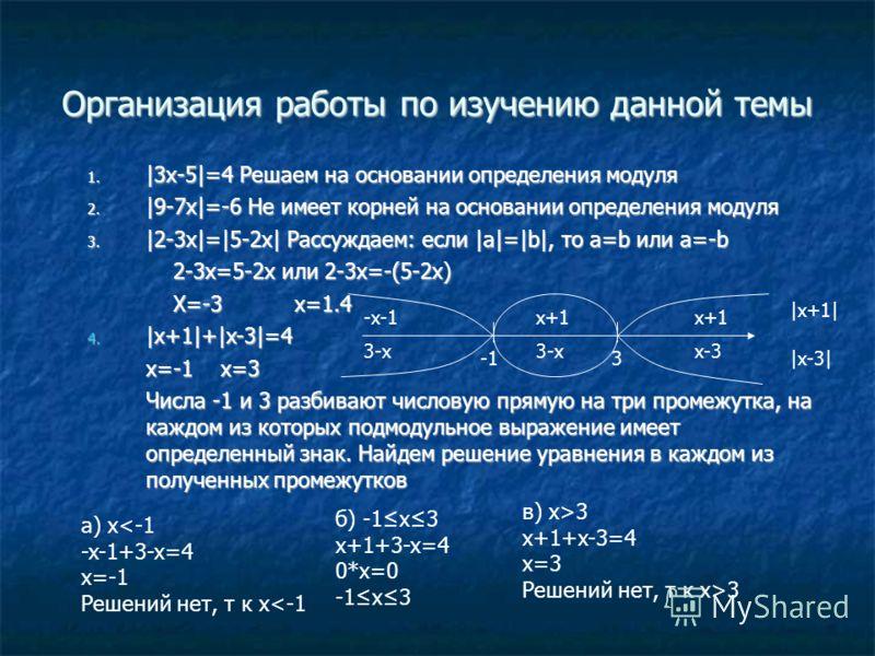 Организация работы по изучению данной темы 1. |3х-5|=4 Решаем на основании определения модуля 2. |9-7х|=-6 Не имеет корней на основании определения модуля 3. |2-3х|=|5-2х| Рассуждаем: если |a|=|b|, то a=b или a=-b 2-3х=5-2х или 2-3х=-(5-2х) Х=-3 х=1.