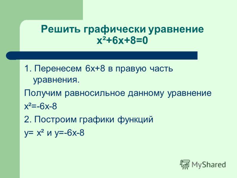Решить графически уравнение x²+6x+8=0 1. Перенесем 6x+8 в правую часть уравнения. Получим равносильное данному уравнение x²=-6x-8 2. Построим графики функций у= x² и у=-6x-8