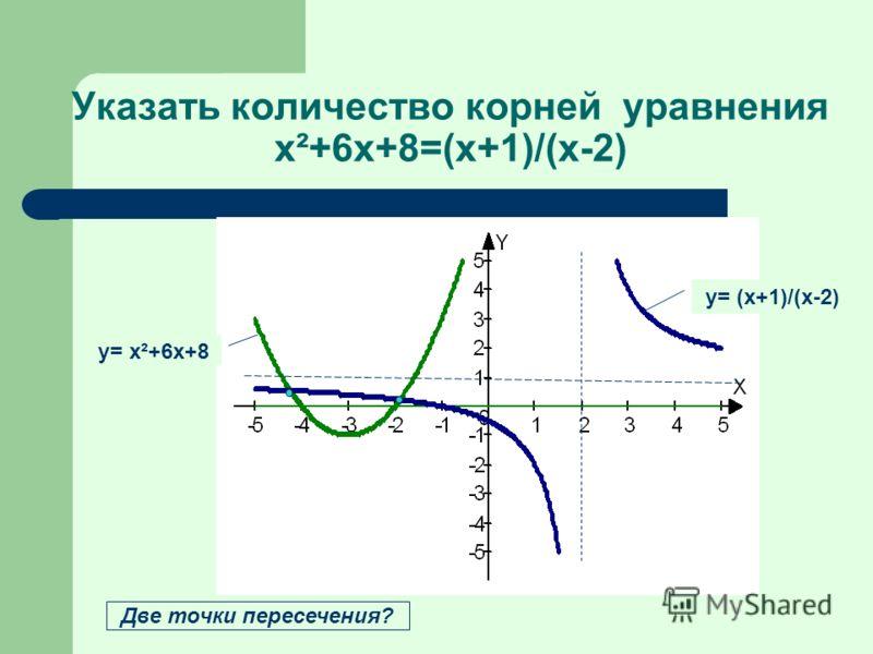 Указать количество корней уравнения x²+6x+8=(x+1)/(x-2) у= (х+1)/(х-2) у= x²+6x+8 Две точки пересечения?