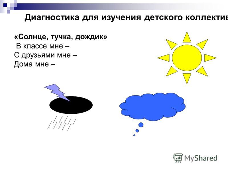 Диагностика для изучения детского коллектива. «Солнце, тучка, дождик» В классе мне – С друзьями мне – Дома мне –
