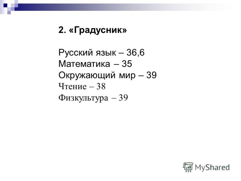 2. «Градусник» Русский язык – 36,6 Математика – 35 Окружающий мир – 39 Чтение – 38 Физкультура – 39