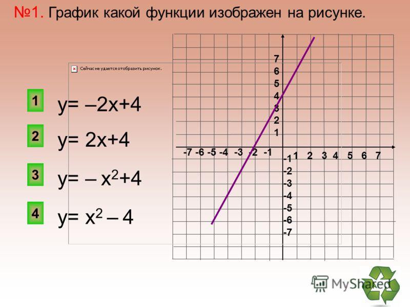 Выбери неверное утверждение: а) если точка лежит на оси абсцисс, то ее абсцисса равна нулю; б) каждая точка на координатной плоскости имеют две координаты; в) графиком функции у = кх +в является прямая; г) прямые у=2х - 1 и у = 2х + 1 параллельны. Вы