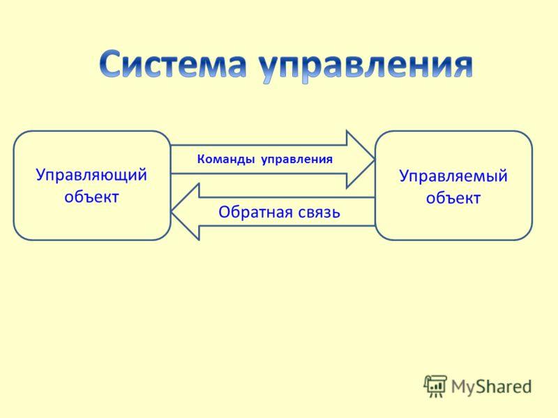Управляющий объект Управляемый объект Команды управления Обратная связь