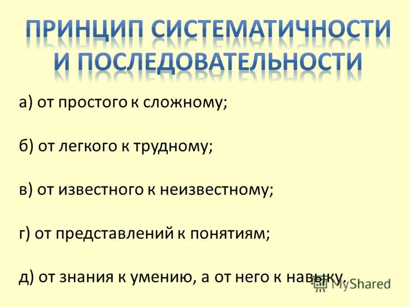 а) от простого к сложному; б) от легкого к трудному; в) от известного к неизвестному; г) от представлений к понятиям; д) от знания к умению, а от него к навыку.