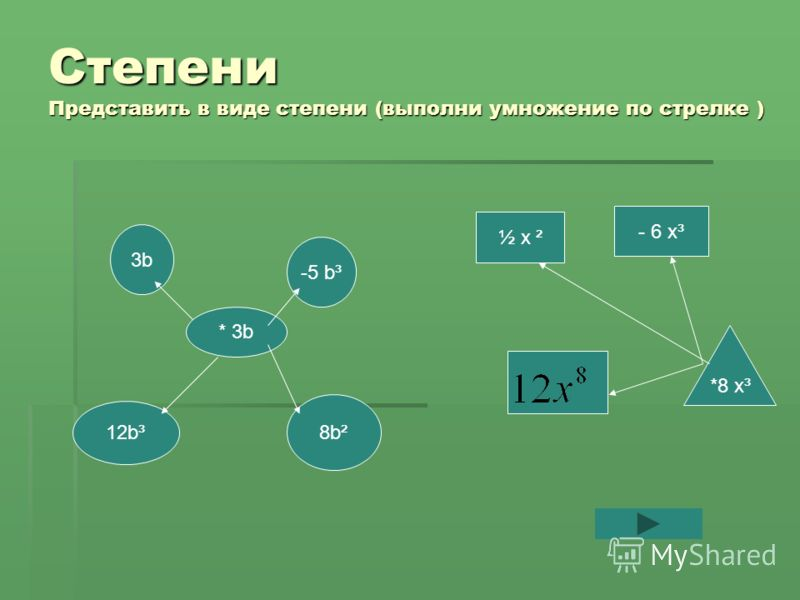 Степени Представить в виде степени (выполни умножение по стрелке ) 3b3b * 3b -5 b³ 12b³ 8b² ½ х ² *8 х³ - 6 х³