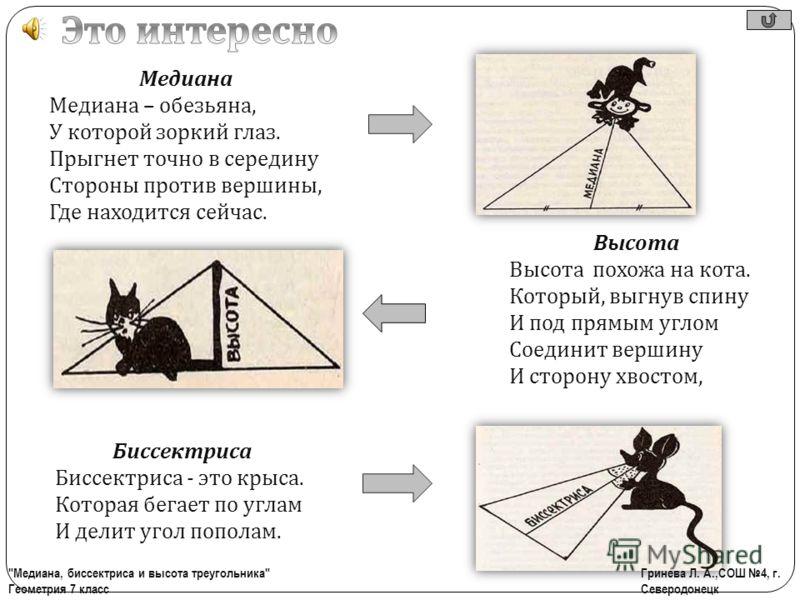 Постройте с помощью транспортира биссектрисы углов произвольного треугольника Сформулируйте свойство биссектрис треугольника. В любом треугольнике биссектрисы пересекаются в одной точке.
