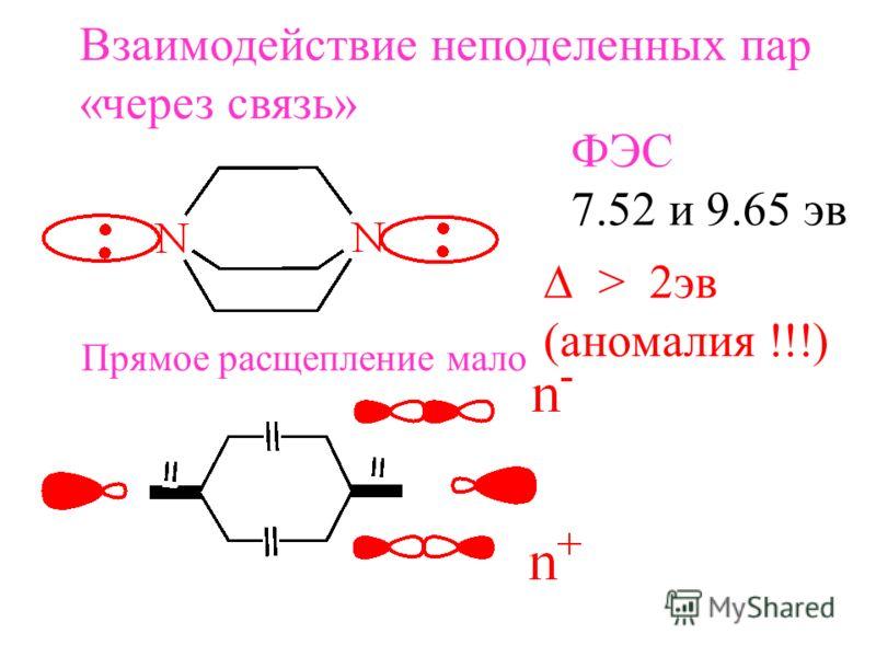 Взаимодействие неподеленных пар «через связь» Прямое расщепление мало ФЭС 7.52 и 9.65 эв > 2эв (аномалия !!!)