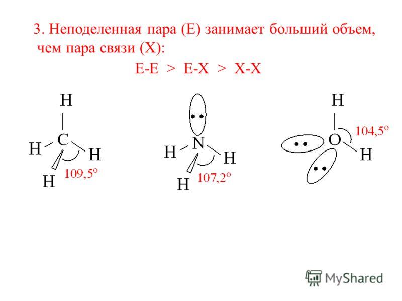 3. Неподеленная пара (E) занимает больший объем, чем пара связи (X): E-E > E-X > X-X