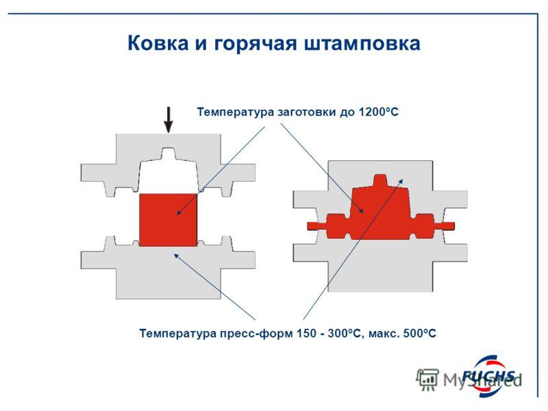 Ковка и горячая штамповка Температура заготовки до 1200ºС Температура пресс-форм 150 - 300ºС, макс. 500ºС