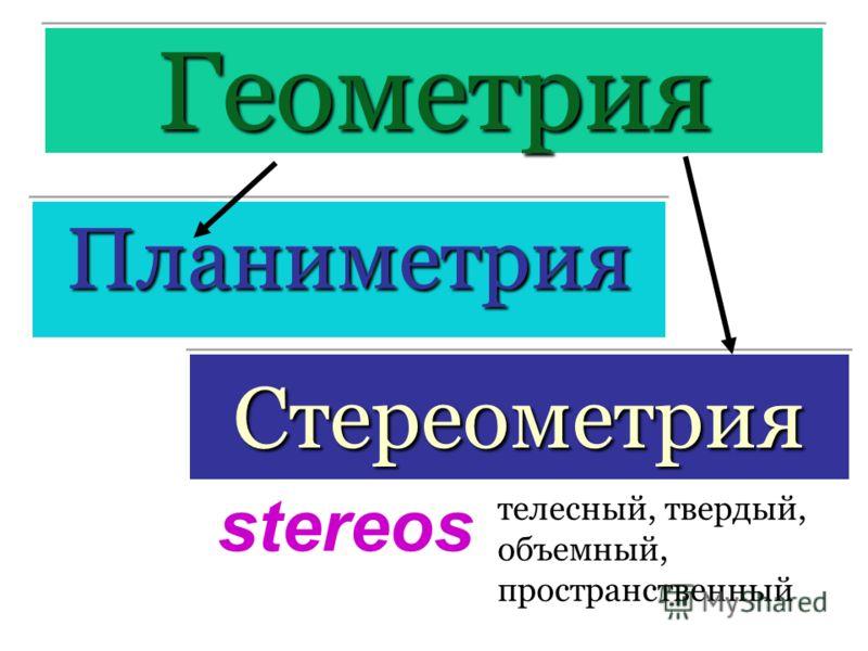 ГеометрияГеометрия ПланиметрияПланиметрия СтереометрияСтереометрия stereos телесный, твердый, объемный, пространственный