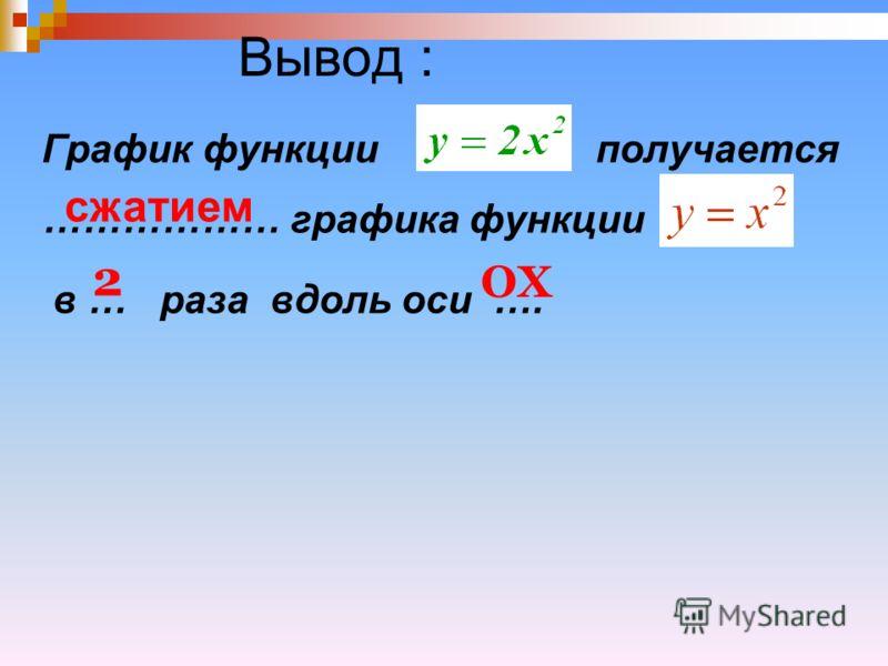 Вывод : График функции получается ……………… графика функции в … раза вдоль оси …. сжатием 2 ОХ