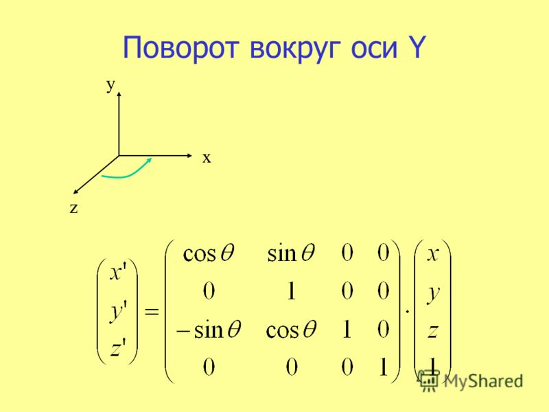Поворот вокруг оси Y x z y