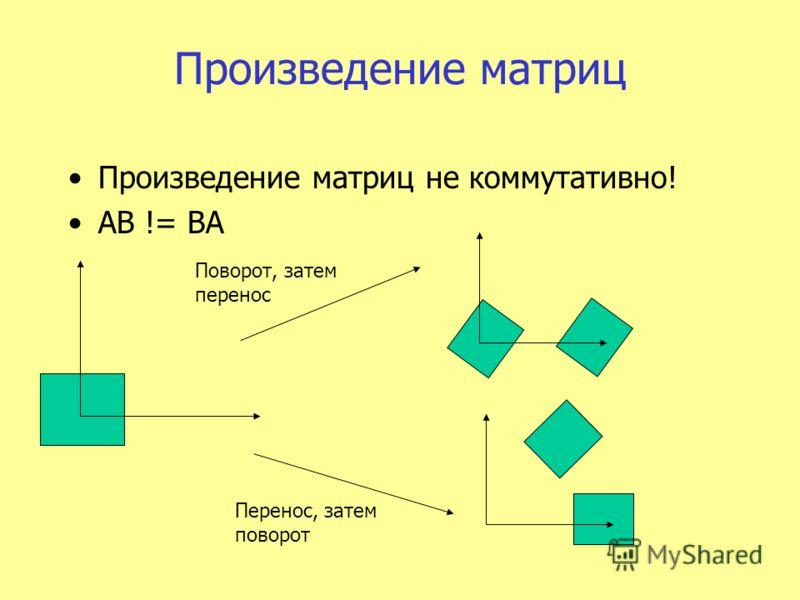 Произведение матриц Произведение матриц не коммутативно! AB != BA Поворот, затем перенос Перенос, затем поворот