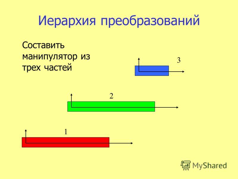 Иерархия преобразований 1 2 3 Составить манипулятор из трех частей