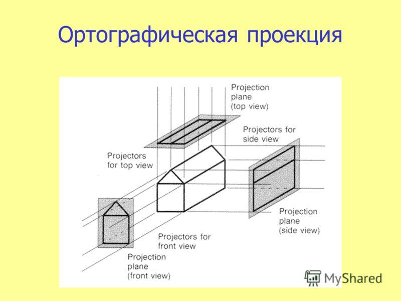 Ортографическая проекция