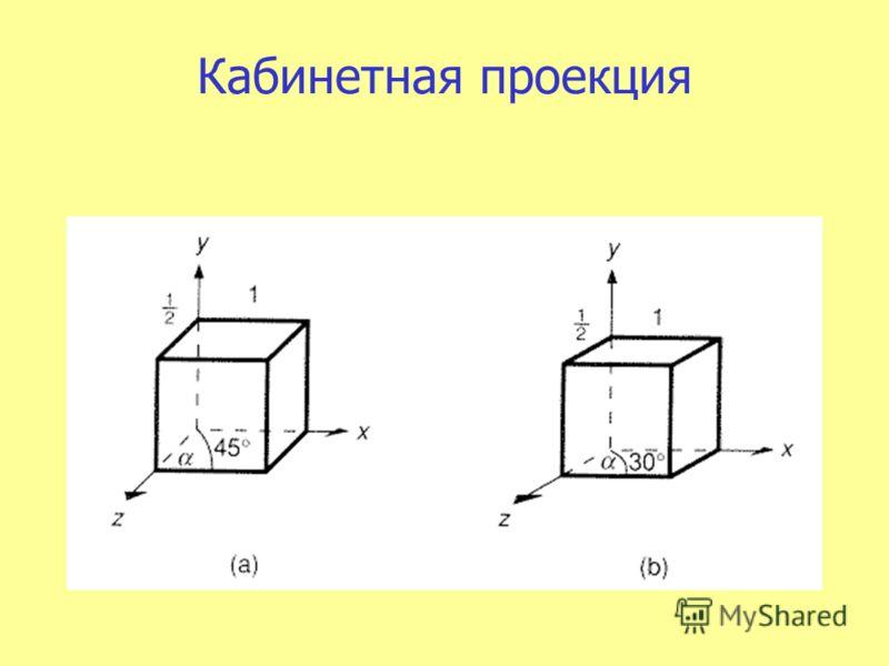 Кабинетная проекция