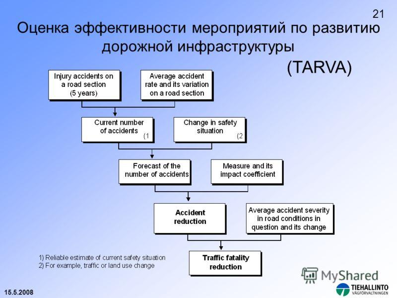 15.5.2008 Оценка эффективности мероприятий по развитию дорожной инфраструктуры (TARVA) 21