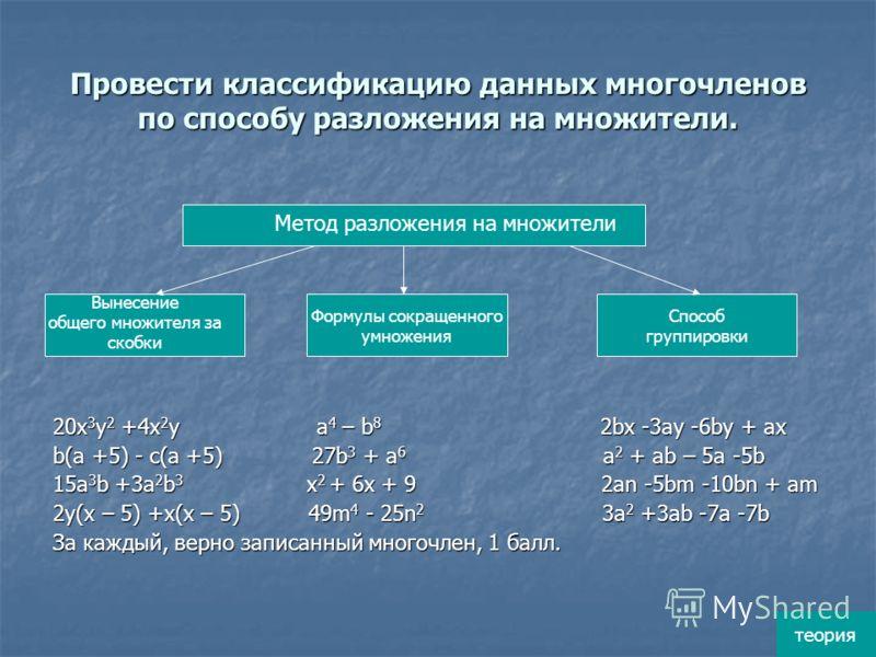 Провести классификацию данных многочленов по способу разложения на множители. Метод разложения на множители Формулы сокращенного умножения Способ группировки 20х 3 у 2 + 4х 2 у 15а 3 b + 3а 2 b 3 а 4 –b 8 а 2 + аb – 5а - 5b 2 bх – 3ау - 6bу + ах 2ап
