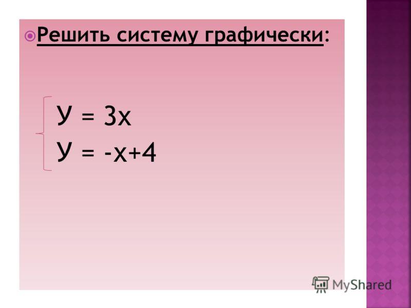 Решить систему графически: У = 3х У = -х+4