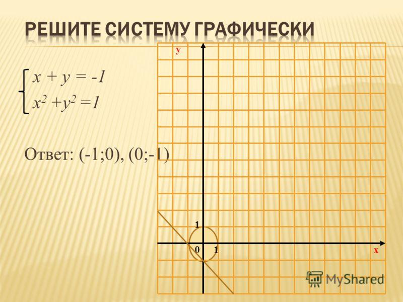 x + у = -1 x 2 +y 2 =1 Ответ: (-1;0), (0;-1) 10 1 x y