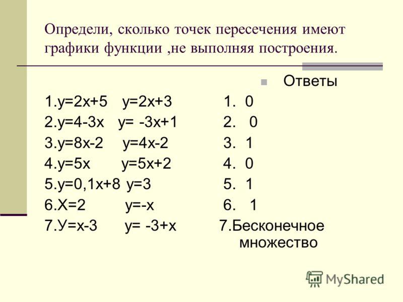 Определи, сколько точек пересечения имеют графики функции,не выполняя построения. 1.у=2х+5 у=2х+3 2.у=4-3х у= -3х+1 3.у=8х-2 у=4х-2 4.у=5х у=5х+2 5.у=0,1х+8 у=3 6.Х=2 у=-х 7.У=х-3 у= -3+х Ответы 1. 0 2. 0 3. 1 4. 0 5. 1 6. 1 7.Бесконечное множество