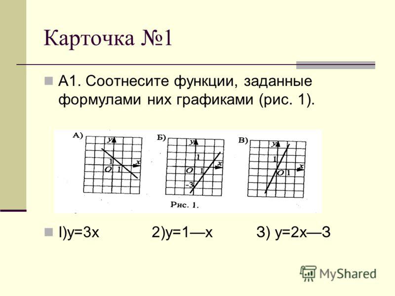 Карточка 1 А1. Соотнесите функции, заданные формулами них графиками (рис. 1). I)у=3х 2)у=1х З) у=2хЗ I